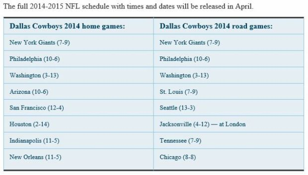 2014 2015 NFL Schedule 2014 2015 - 2014 2015 Dallas Cowboys Schedule 2014 2015 - 2014 2015 Dallas Cowboys Scheduled matchups  2014 2015 - Dallas Cowboys 2014 home away games
