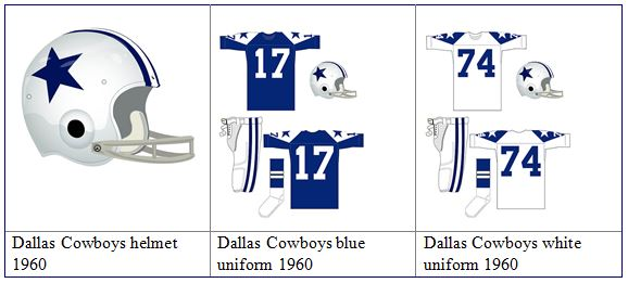 Dallas Cowboy uniforms - 1960-1963 Dallas Cowboys uniform with helmet - Dallas Cowboys uniform 1960-1963