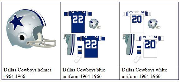 Dallas Cowboy uniforms - 1964-1966 Dallas Cowboys uniform with helmet - Dallas Cowboys uniform 1964-1966
