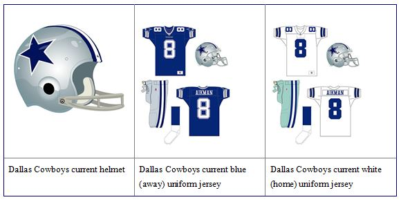 Dallas Cowboy uniforms - Dallas Cowboys uniform with helmet - Dallas Cowboys uniform jersey and helmet - Dallas Cowboys helmet - Dallas Cowboys jersey