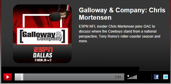AUDIO - Galloway and Company with Chris Mortensen