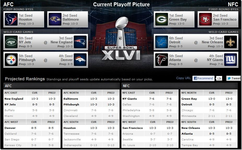 2011 NFL Playoff Picture