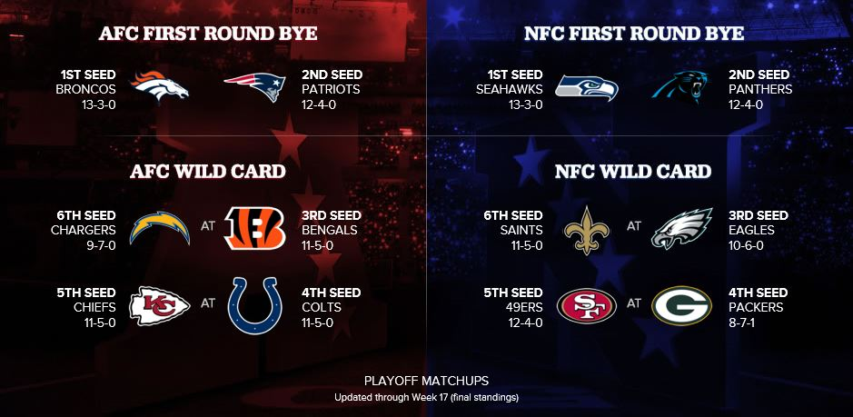 Nfl Playoffs The Boys Are Back