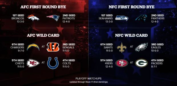 NFL 2013-2014 playoffs - NFL playoffs 2013-2014 - NFL - NFL playoffs matchups