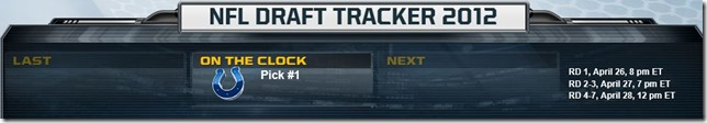 NFL Draft Tracker - FOX - The Boys Are Back blog