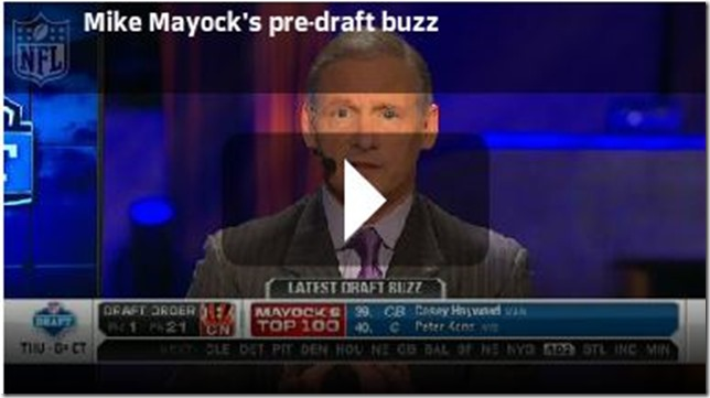 NFL Predraft Buzz - The Boys Are Back blog - Press play to watch
