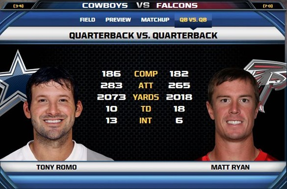 Dallas Cowboys vs. Atlanta Falcons - QB stats expanded - The Boys Are Back blog