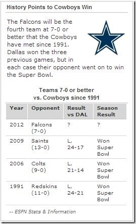 History Points to a Dallas Cowboys win - The Boys Are Back blog
