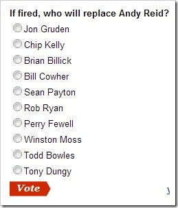 POLL - Who replaces Andy Reid in Philadelphia