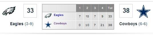 Dallas Cowboys vs. Philadelphia Eagles  at Cowboys Stadium 2012-2013 - The Boys Are Back blog