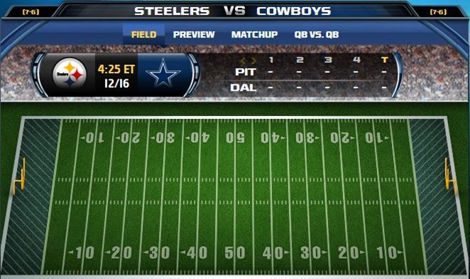 GAMETRAX - Dallas Cowboys vs. Pittsburgh Steelers - The Boys Are Back blog