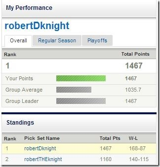 RMOG 2012 Regular Season overall - The Boys Are Back blog