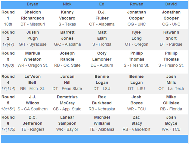 2013 NFL Mock Draft - DC website - The Boys Are Back blog