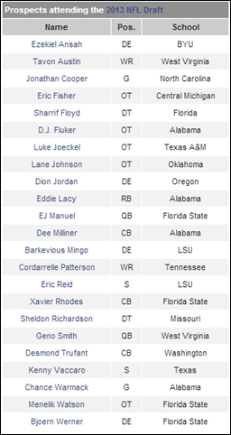 2013 Prospects joining NFL Draft in New York City - The Boys Are Back blog