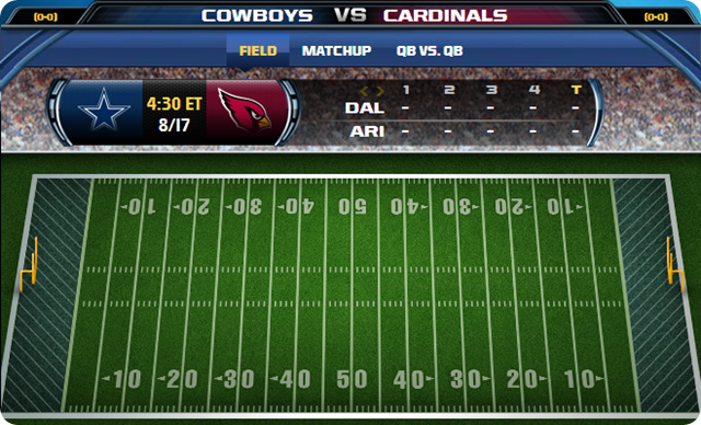 gametrax - dallas cowboys vs. arizona cardinals 2013 preseason