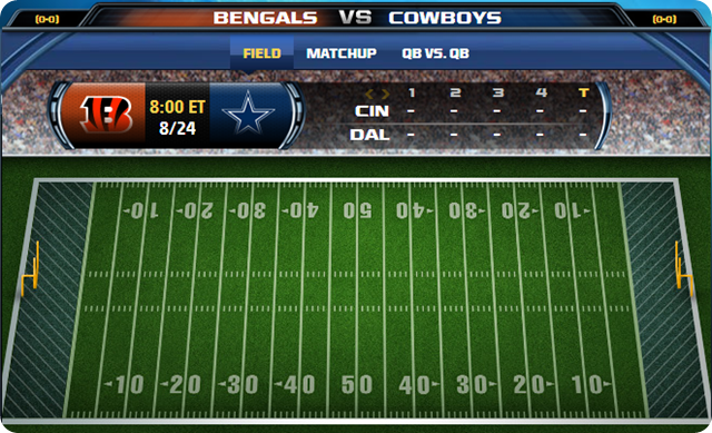 gametrax - dallas cowboys vs. cincinnati bengals 2013 preseason