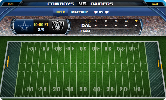 gametrax - dallas cowboys vs. oakland raiders 2013