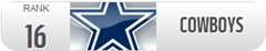 Miami Dolphins vs Dallas Cowboys - DAL ranked 16