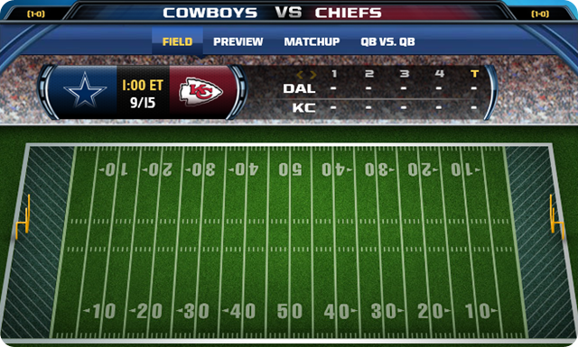 gametrax - dallas cowboys vs. kansas city chiefs - 2013-2014 Dallas Cowboys schedule - The Boys Are Back blog 2013