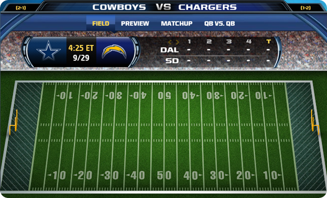 gametrax - dallas cowboys vs. san diego chargers - 2013-2014 Dallas Cowboys schedule - The Boys Are Back blog 2013