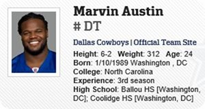 2013-2014 COWBOYS ROSTER - Dallas adds DT Marvin Austin to Marinelli's Misfits - Dallas Cowboys player profile