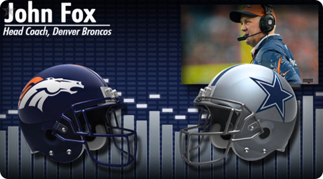 Audio - Pregame press conference with opponent media - 2013-2014 Dallas Cowboys vs. Denver Broncos - John Fox - Video button