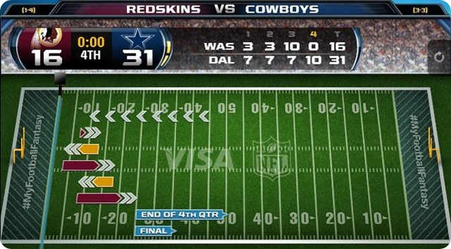 gametrax - dallas cowboys vs. washington redskins - 2013-2014 Dallas Cowboys schedule - The Boys Are Back blog 2013 - button - redskins cowboys - cowboys defeat redskins