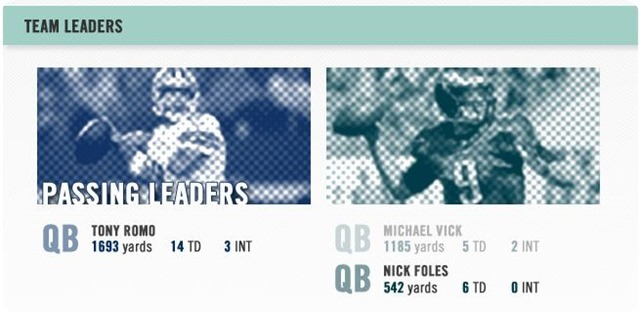 Infographic- Dallas Cowboys matchup with Philadelphia Eagles - Team Leaders - QBs