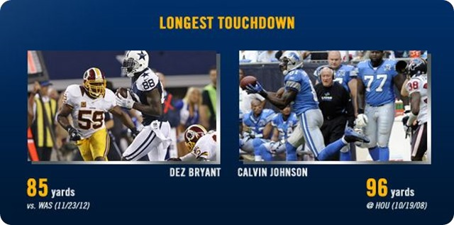 X-FACTOR VS. MEGATRON - Comparison of Dallas' Dez Bryant and Detroit's Calvin Johnson - button - Longest TD