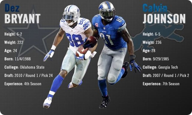 X-FACTOR VS. MEGATRON - Comparison of Dallas' Dez Bryant and Detroit's Calvin Johnson - button - Physical measureables