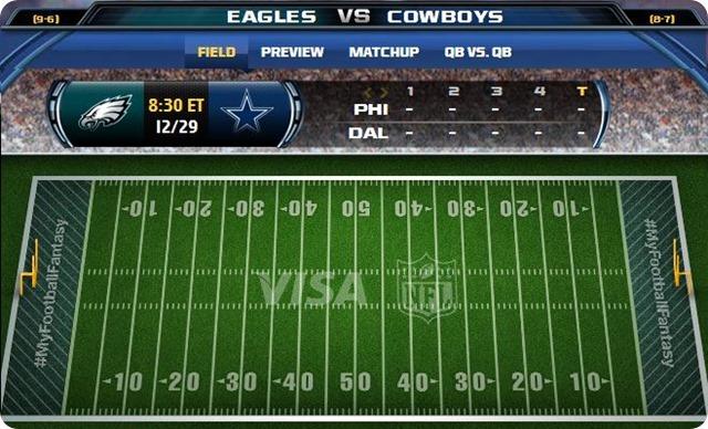 Dallas Cowboys Vs Philadelphia Eagles The Boys Are Back