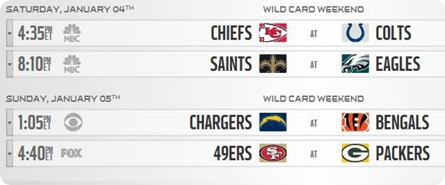 GAMDEDAY RESOURCES - 2013-2014 Wildcard Weekend - NFL Playoffs Schedule 2013 2014