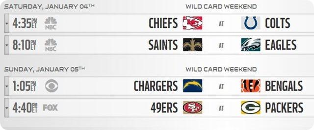 GAMDEDAY RESOURCES - 2013-2014 Wildcard Weekend - NFL Playoffs Schedule 2013 2014