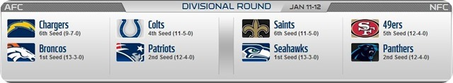 GAMEDAY RESOURCES - 2013-2014 NFL Divisional Round - NFL Playoffs Schedule 2013 2014 - 2013 2014 NFL Playoffs schedule - 8 teams