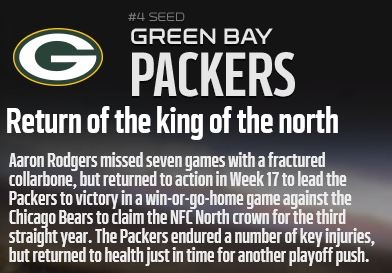 Green Bay Packers Ice Bowl