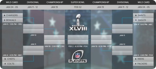 GAMEDAY RESOURCES - Road to the Super Bowl - Superbowl XLVIII - Super Bowl 48 - Super Bowl 2013 2014 - 12 teams NFL Playoffs
