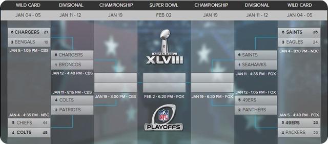 NFC Championship - San Francisco 49ers at Atlanta Falcons ...