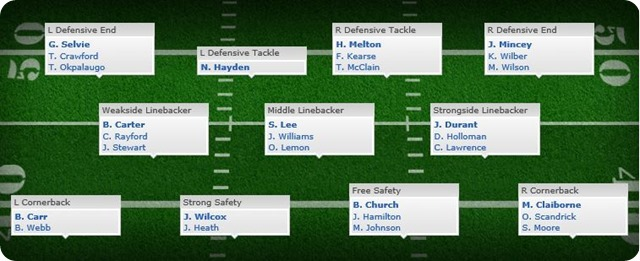 Dallas Cowboys Depth Chart - 2013 defense