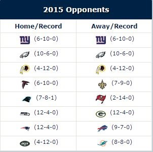 Dallas Cowboys schedule 2015 opponents - The Boys Are Back website